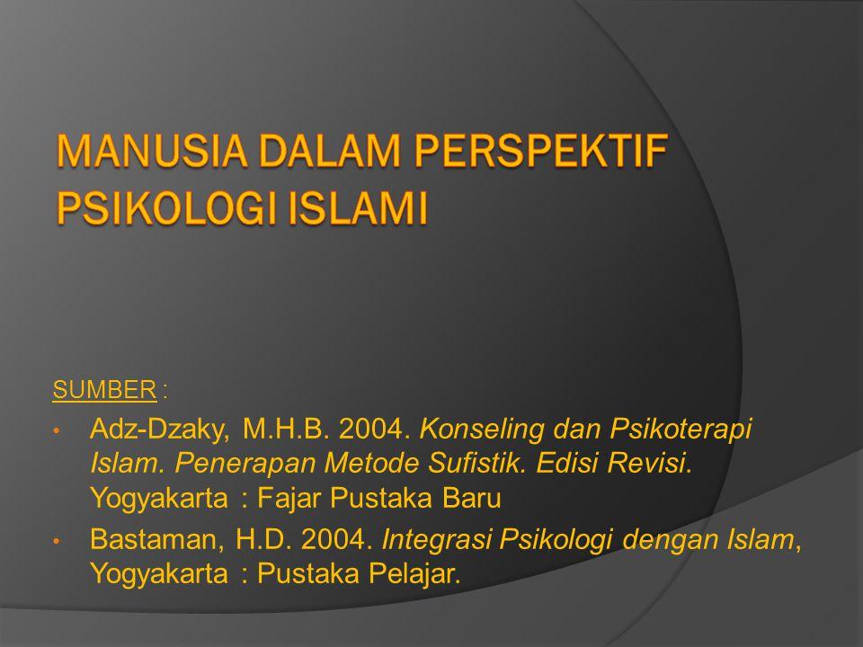 MANUSIA DALAM PERSPEKTIF PSIKOLOGI ISLAMI