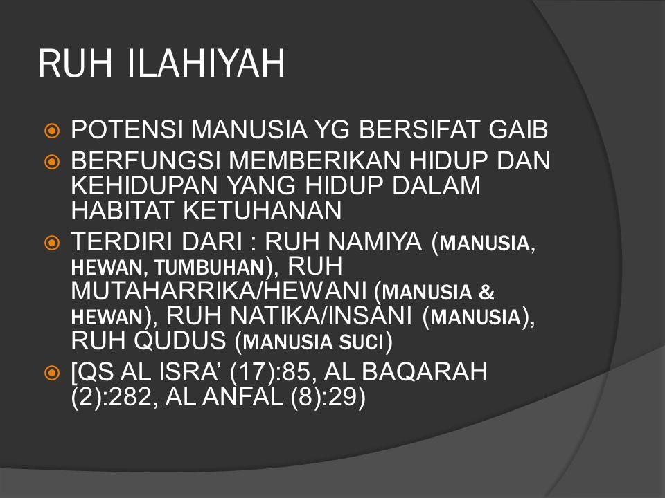 RUH ILAHIYAH POTENSI MANUSIA YG BERSIFAT GAIB