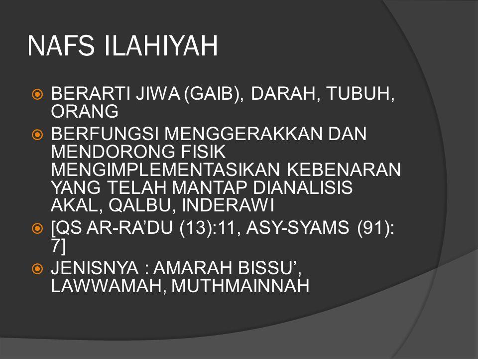NAFS ILAHIYAH BERARTI JIWA (GAIB), DARAH, TUBUH, ORANG