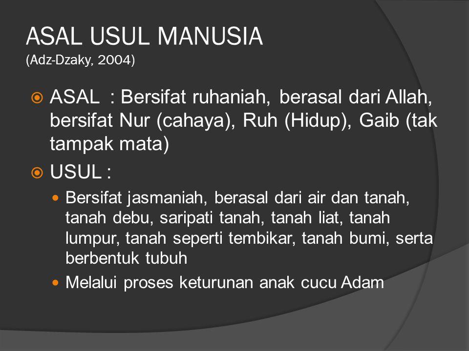ASAL USUL MANUSIA (Adz-Dzaky, 2004)