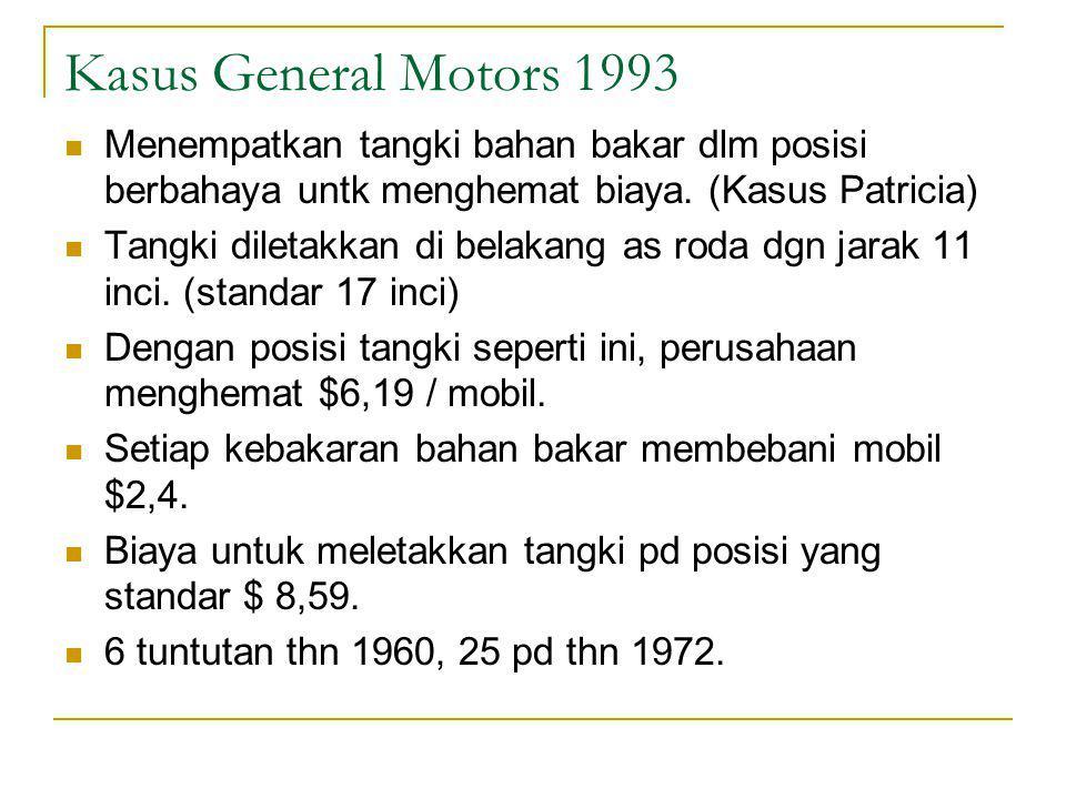 Kasus General Motors 1993 Menempatkan tangki bahan bakar dlm posisi berbahaya untk menghemat biaya. (Kasus Patricia)