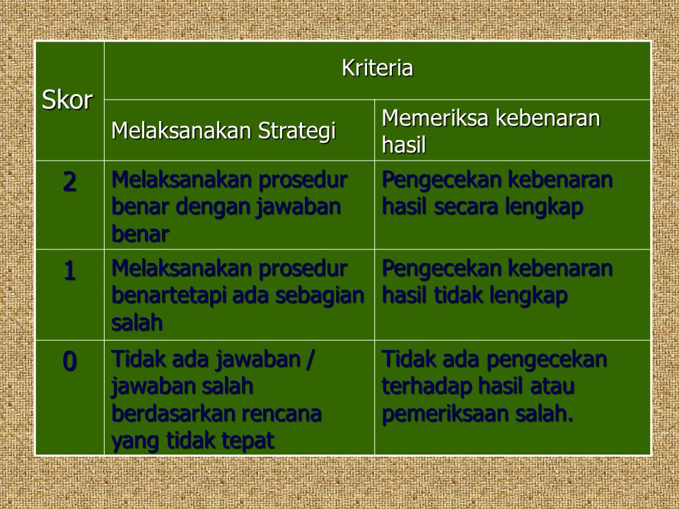 Skor 2 1 Kriteria Melaksanakan Strategi Memeriksa kebenaran hasil