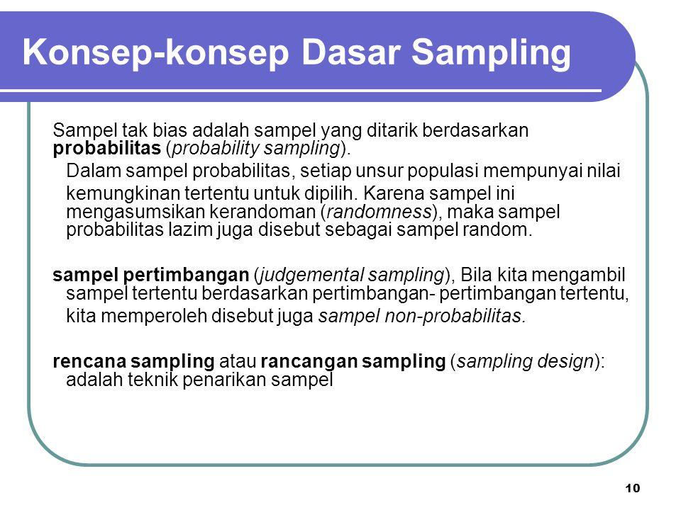 Konsep-konsep Dasar Sampling
