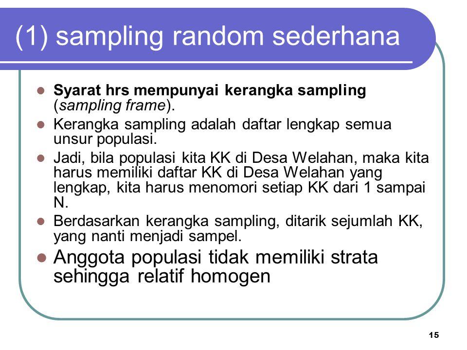 (1) sampling random sederhana