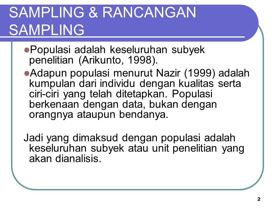 SAMPLING & RANCANGAN SAMPLING