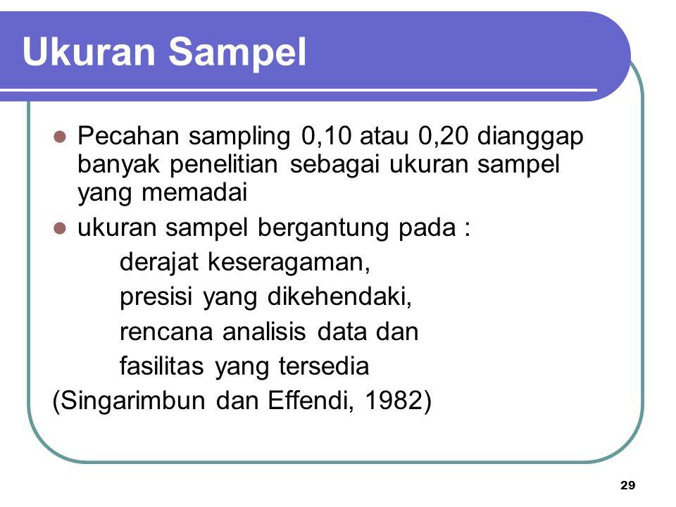 Ukuran Sampel Pecahan sampling 0,10 atau 0,20 dianggap banyak penelitian sebagai ukuran sampel yang memadai.