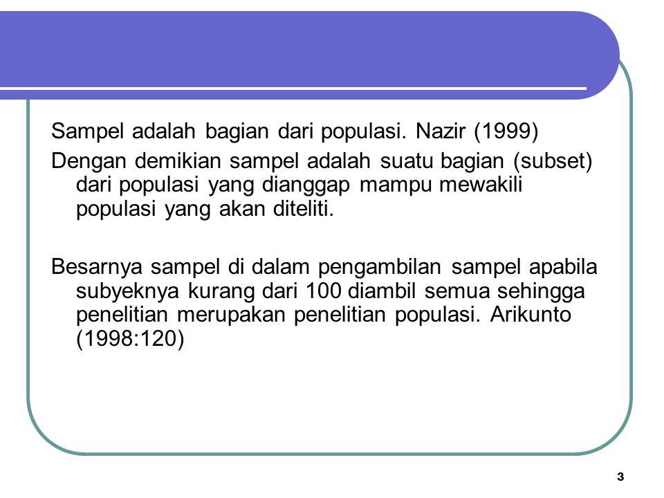 Sampel adalah bagian dari populasi. Nazir (1999)