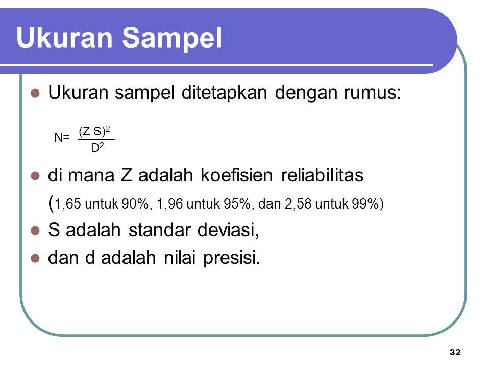Ukuran Sampel Ukuran sampel ditetapkan dengan rumus: