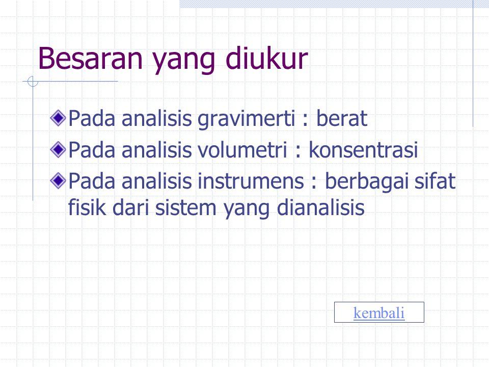 Besaran yang diukur Pada analisis gravimerti : berat