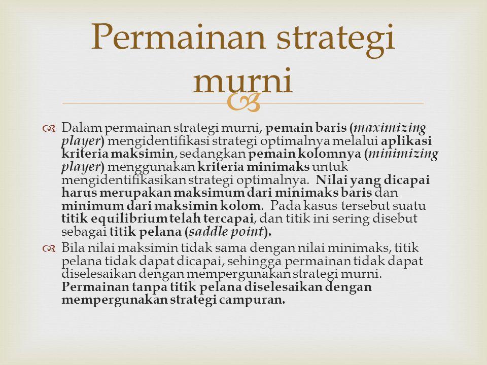 Permainan strategi murni