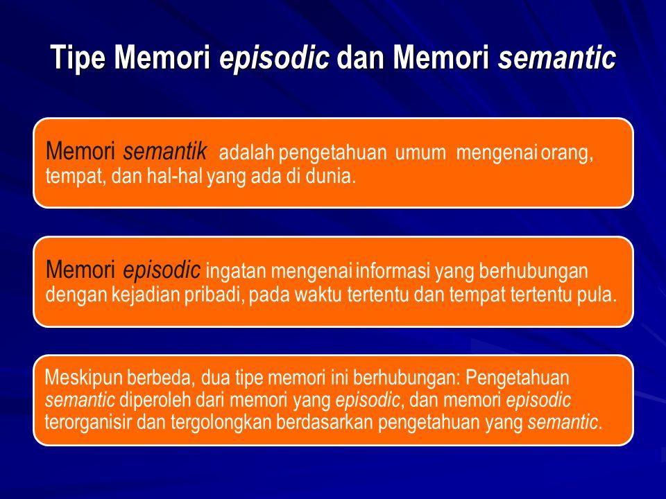 Tipe Memori episodic dan Memori semantic