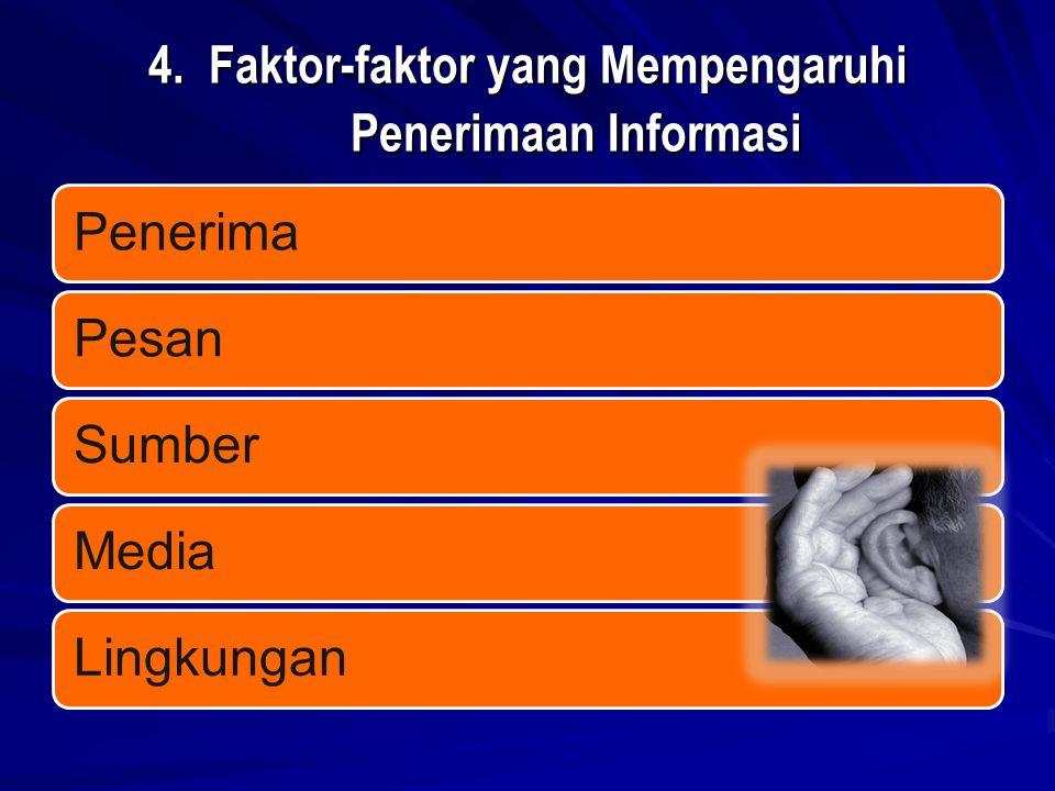 4. Faktor-faktor yang Mempengaruhi Penerimaan Informasi