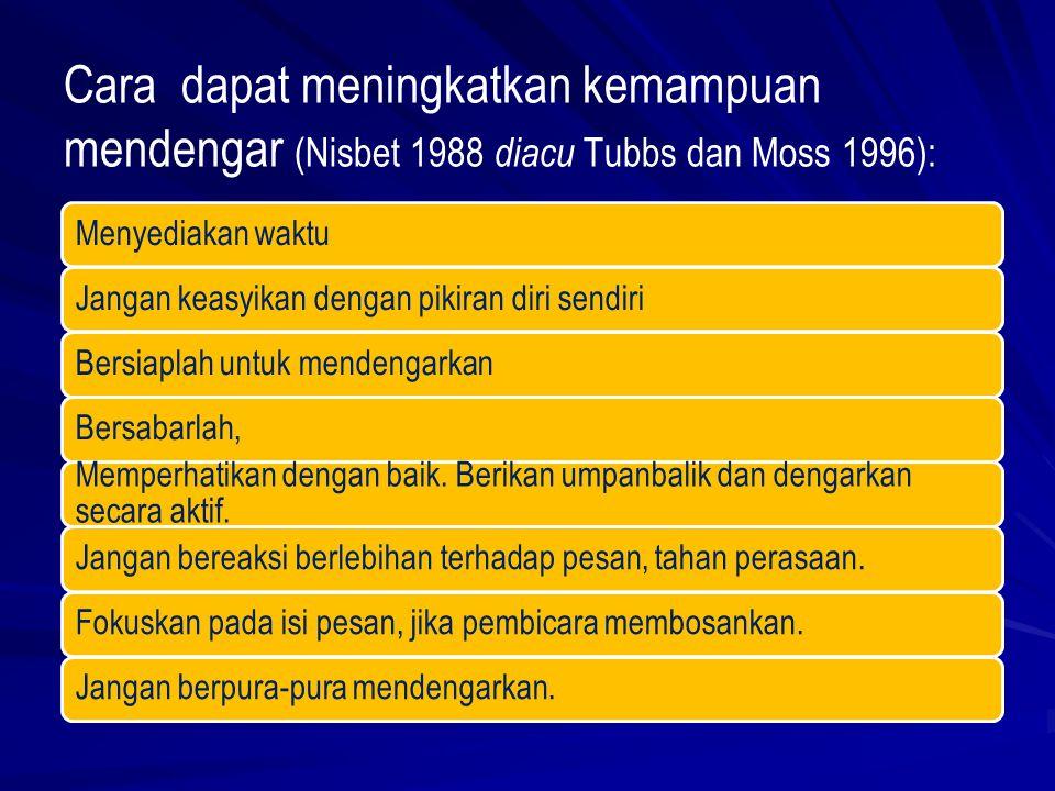 Cara dapat meningkatkan kemampuan mendengar (Nisbet 1988 diacu Tubbs dan Moss 1996):