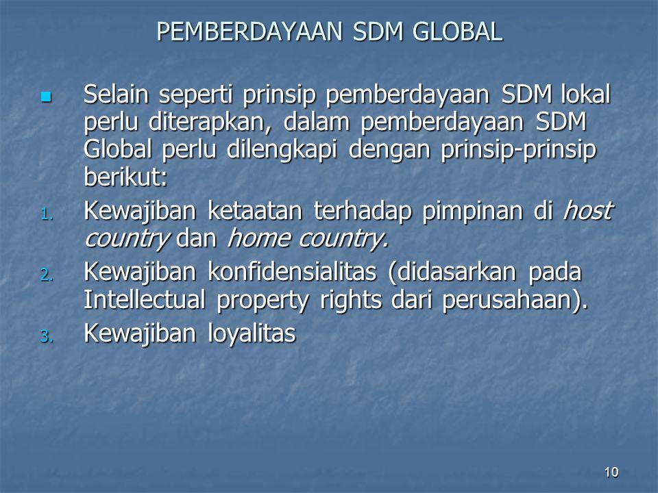 PEMBERDAYAAN SDM GLOBAL