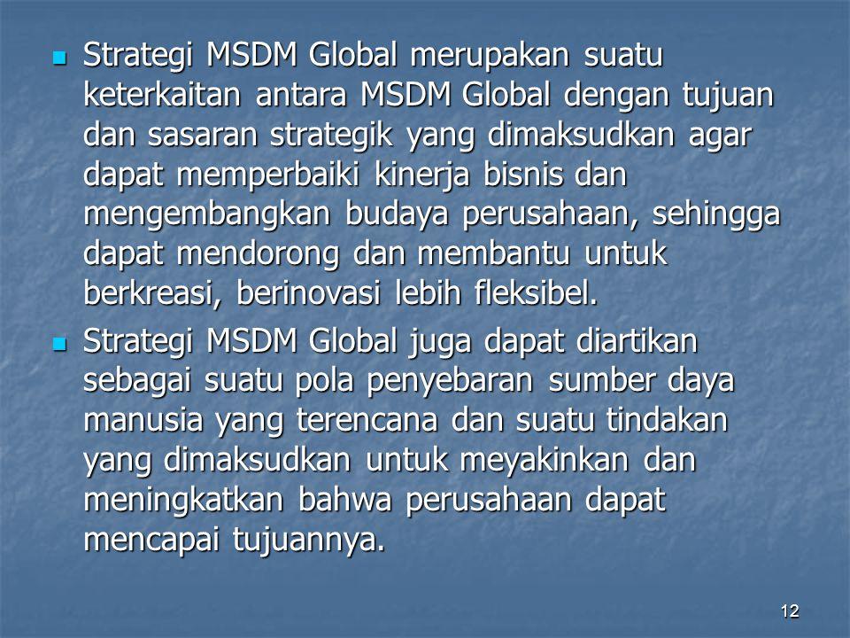 Strategi MSDM Global merupakan suatu keterkaitan antara MSDM Global dengan tujuan dan sasaran strategik yang dimaksudkan agar dapat memperbaiki kinerja bisnis dan mengembangkan budaya perusahaan, sehingga dapat mendorong dan membantu untuk berkreasi, berinovasi lebih fleksibel.