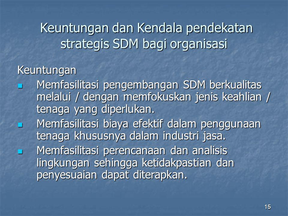 Keuntungan dan Kendala pendekatan strategis SDM bagi organisasi