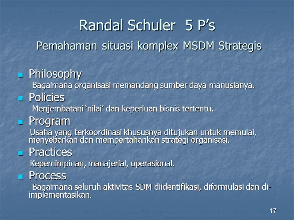 Randal Schuler 5 P's Pemahaman situasi komplex MSDM Strategis