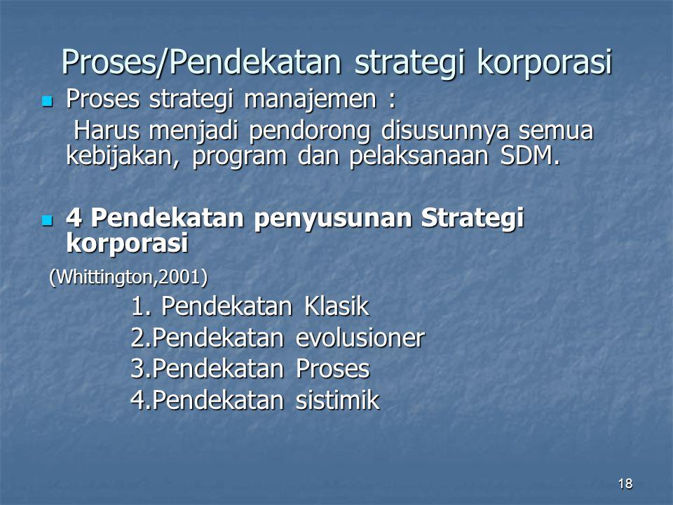 Proses/Pendekatan strategi korporasi