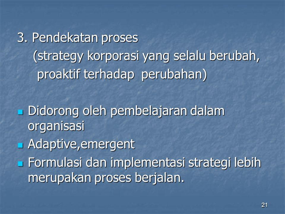 3. Pendekatan proses (strategy korporasi yang selalu berubah, proaktif terhadap perubahan) Didorong oleh pembelajaran dalam organisasi.