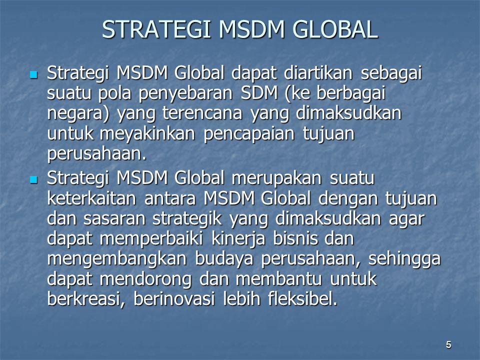 STRATEGI MSDM GLOBAL