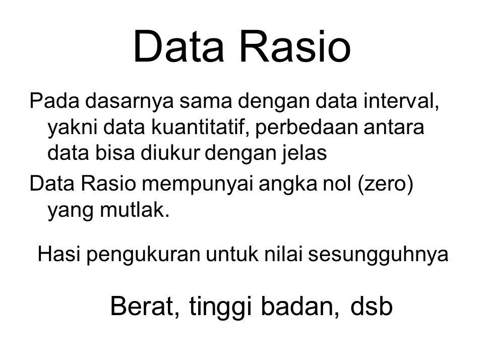 Data Rasio Berat, tinggi badan, dsb