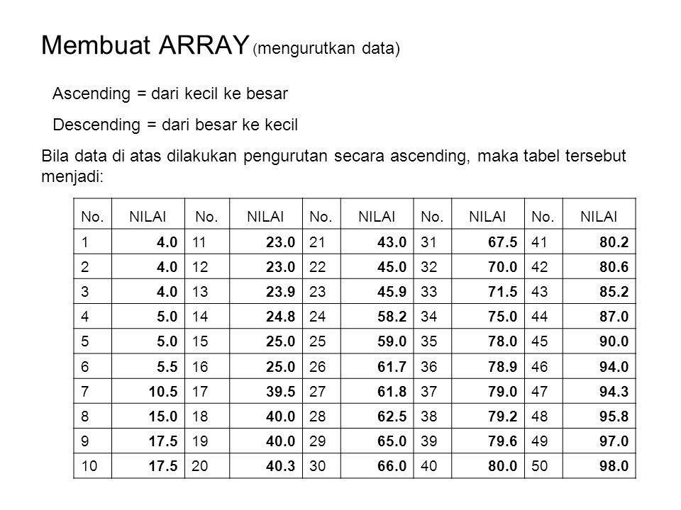 Membuat ARRAY (mengurutkan data)