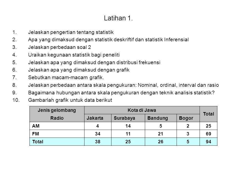 Latihan 1. Jelaskan pengertian tentang statistik