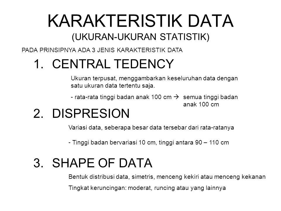 KARAKTERISTIK DATA (UKURAN-UKURAN STATISTIK)