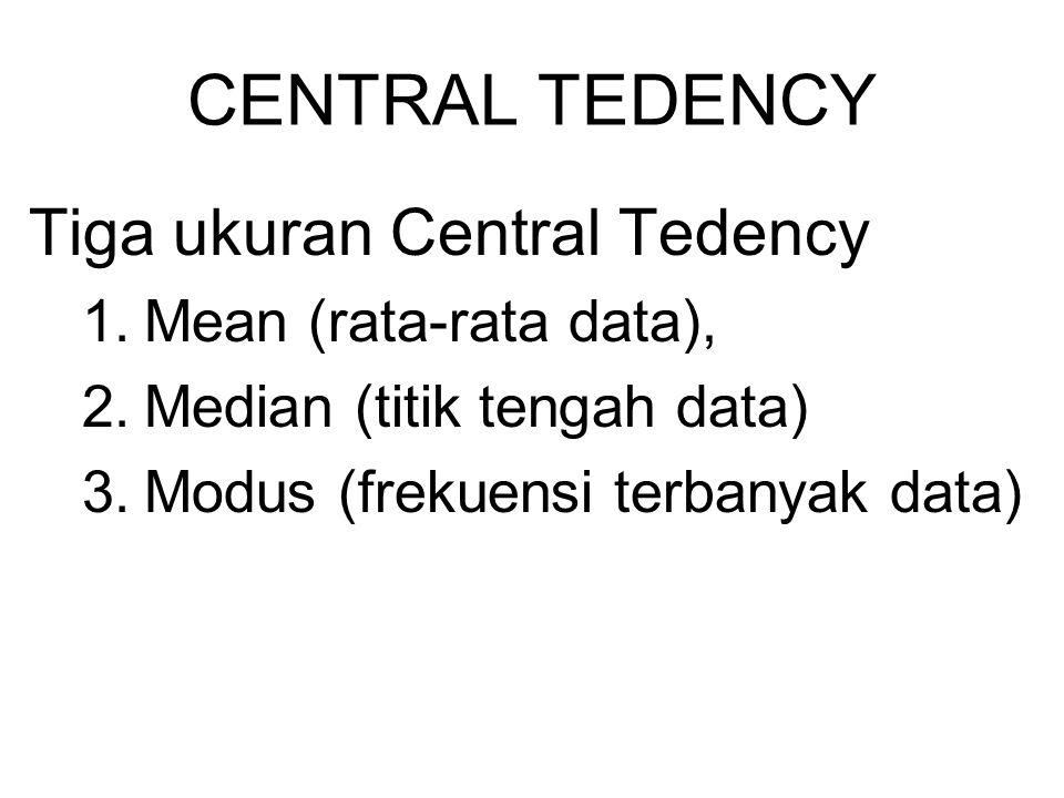 CENTRAL TEDENCY Tiga ukuran Central Tedency Mean (rata-rata data),