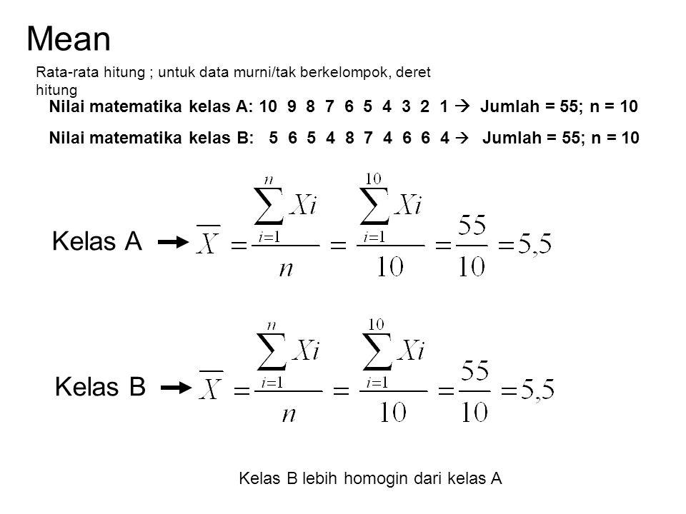 Mean Rata-rata hitung ; untuk data murni/tak berkelompok, deret hitung.