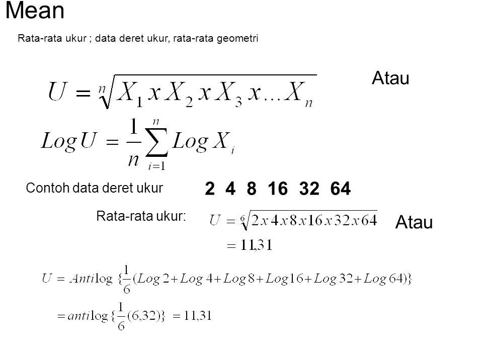 Mean Atau 2 4 8 16 32 64 Atau Contoh data deret ukur Rata-rata ukur: