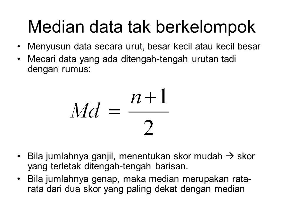 Median data tak berkelompok