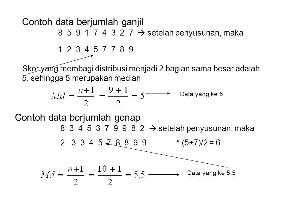 Contoh data berjumlah ganjil