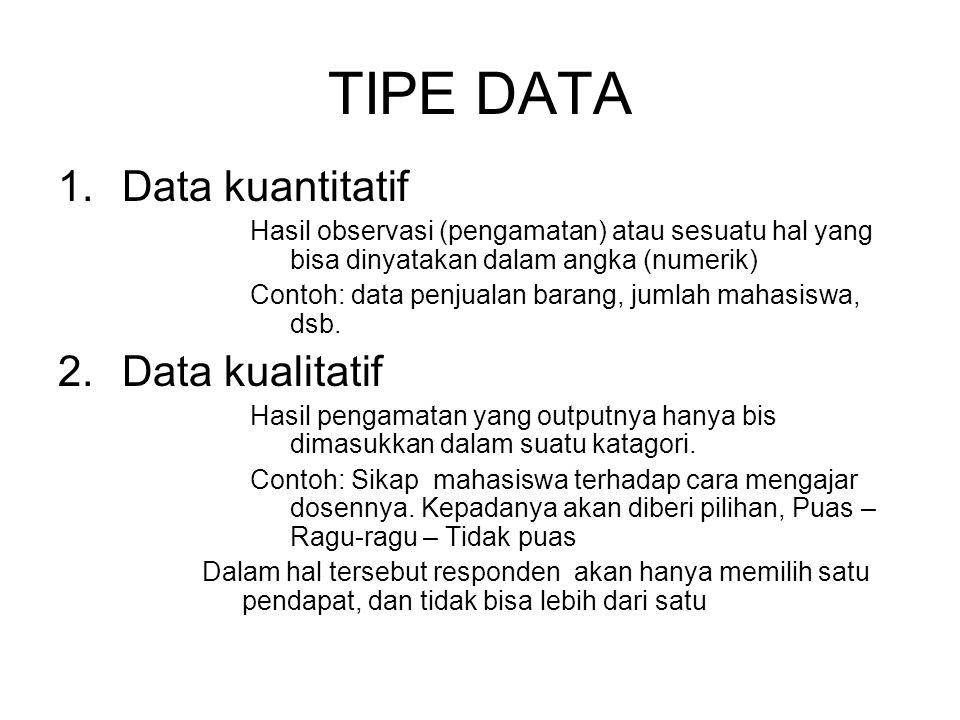 TIPE DATA Data kuantitatif Data kualitatif