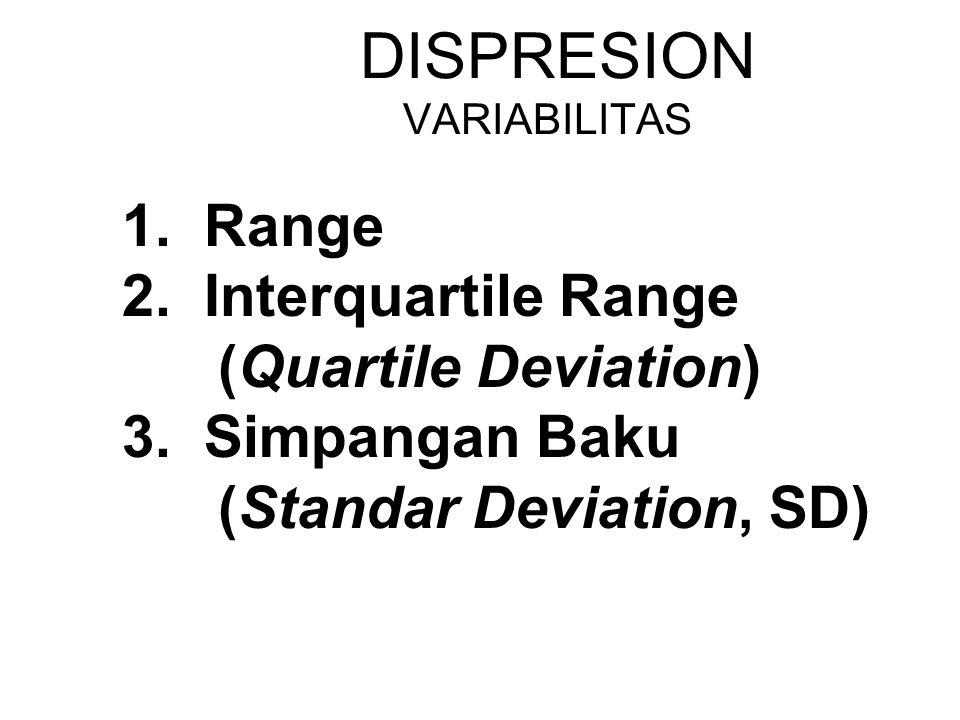 DISPRESION VARIABILITAS