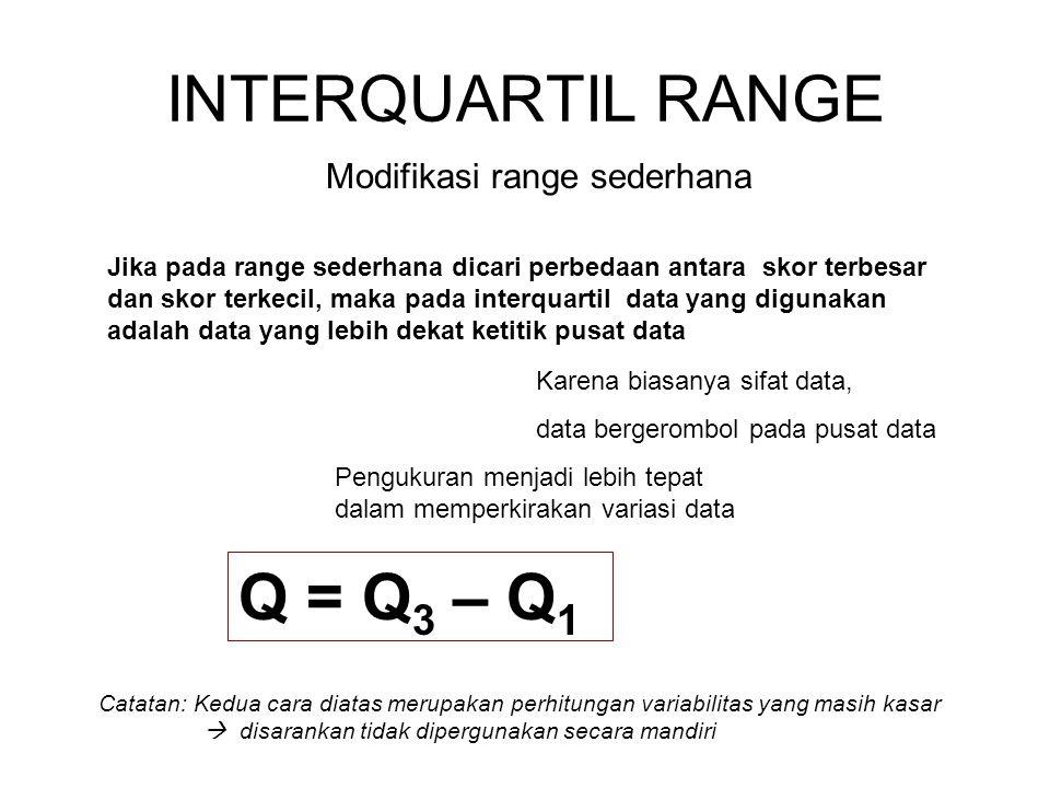 INTERQUARTIL RANGE Q = Q3 – Q1 Modifikasi range sederhana
