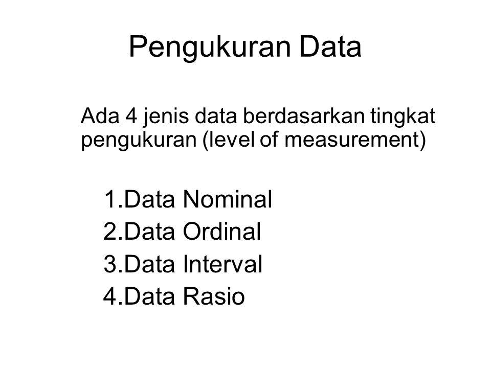 Pengukuran Data Data Nominal Data Ordinal Data Interval Data Rasio