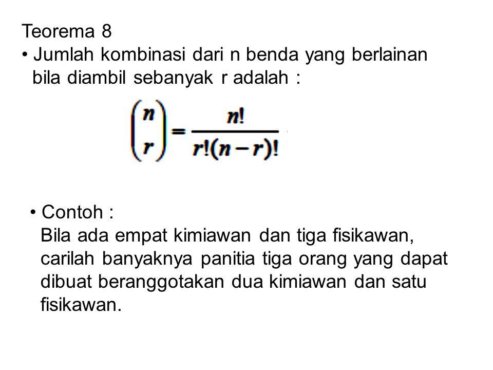 Teorema 8 • Jumlah kombinasi dari n benda yang berlainan. bila diambil sebanyak r adalah : • Contoh :