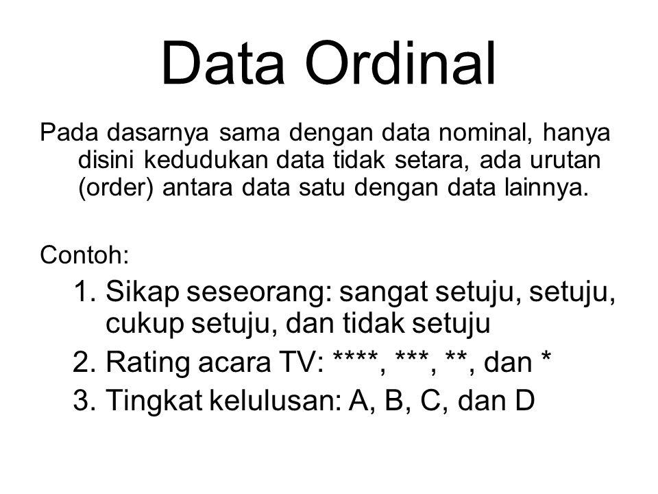 Data Ordinal