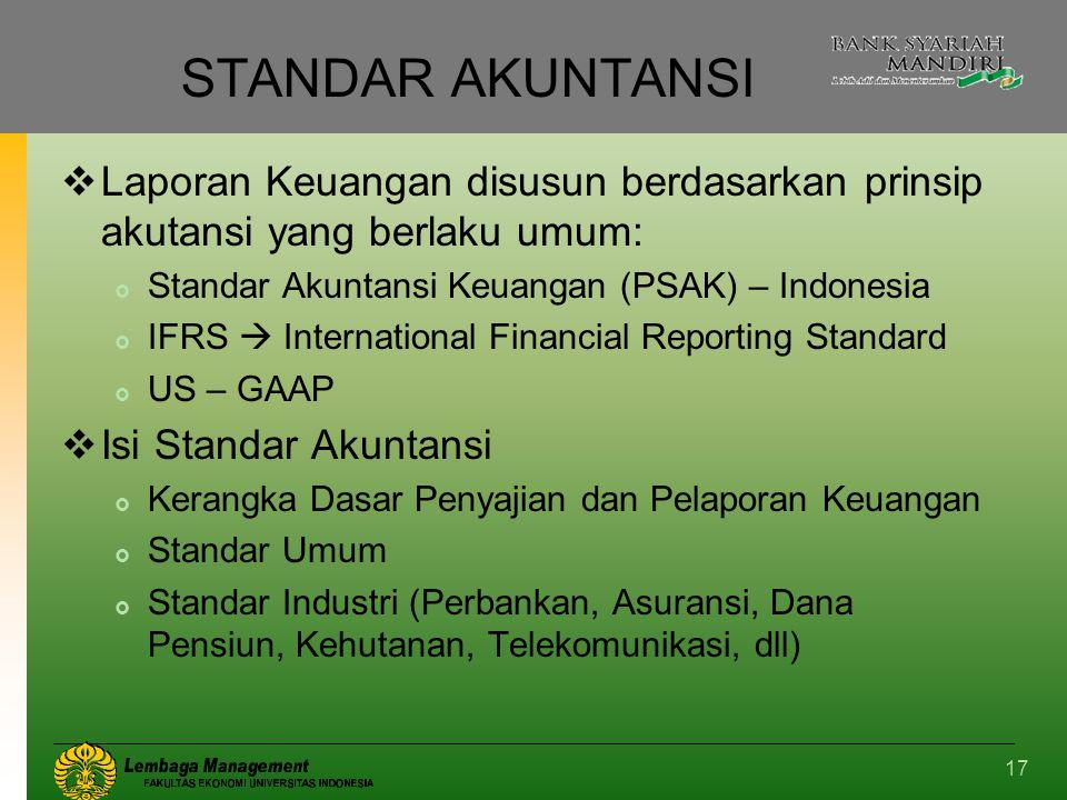 STANDAR AKUNTANSI Laporan Keuangan disusun berdasarkan prinsip akutansi yang berlaku umum: Standar Akuntansi Keuangan (PSAK) – Indonesia.