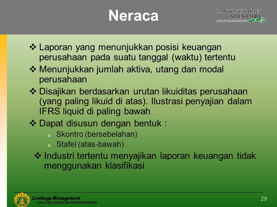 Neraca Laporan yang menunjukkan posisi keuangan perusahaan pada suatu tanggal (waktu) tertentu.