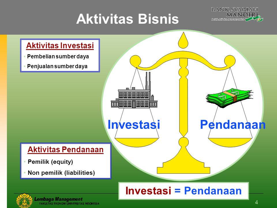 Aktivitas Bisnis Investasi Pendanaan Investasi = Pendanaan