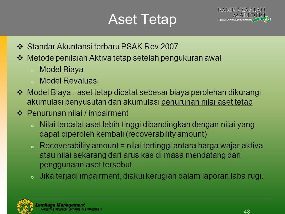 Aset Tetap Standar Akuntansi terbaru PSAK Rev 2007