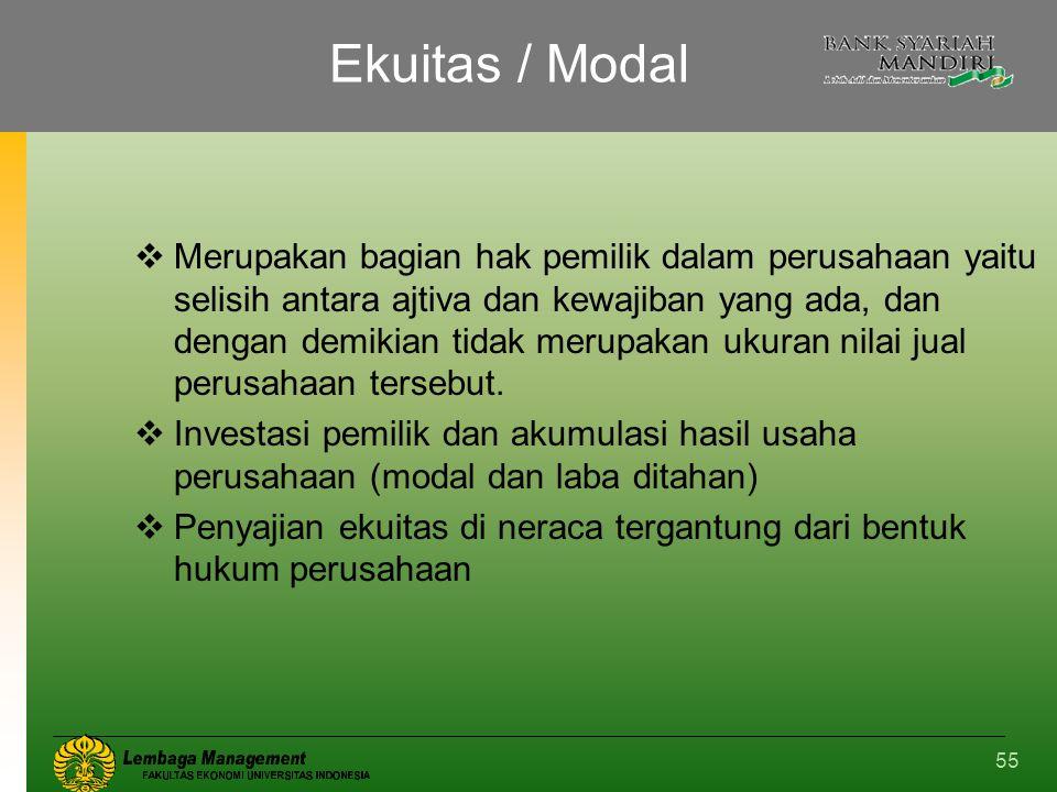 Ekuitas / Modal