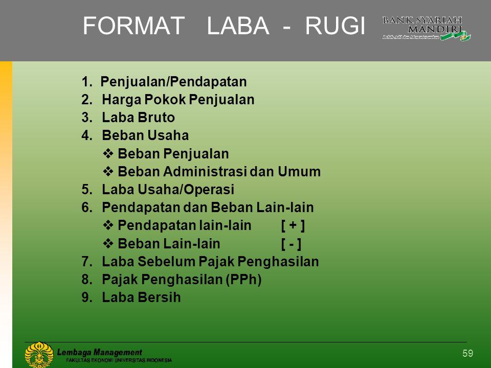 FORMAT LABA - RUGI 1. Penjualan/Pendapatan 2. Harga Pokok Penjualan