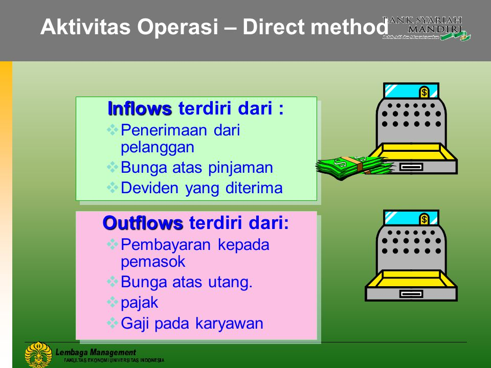 Aktivitas Operasi – Direct method
