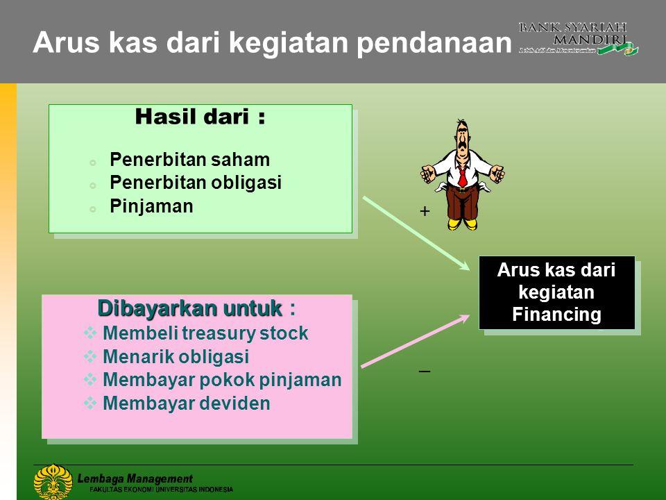 Arus kas dari kegiatan pendanaan