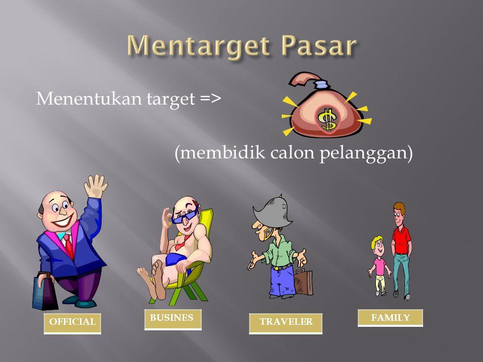Menentukan target => (membidik calon pelanggan)