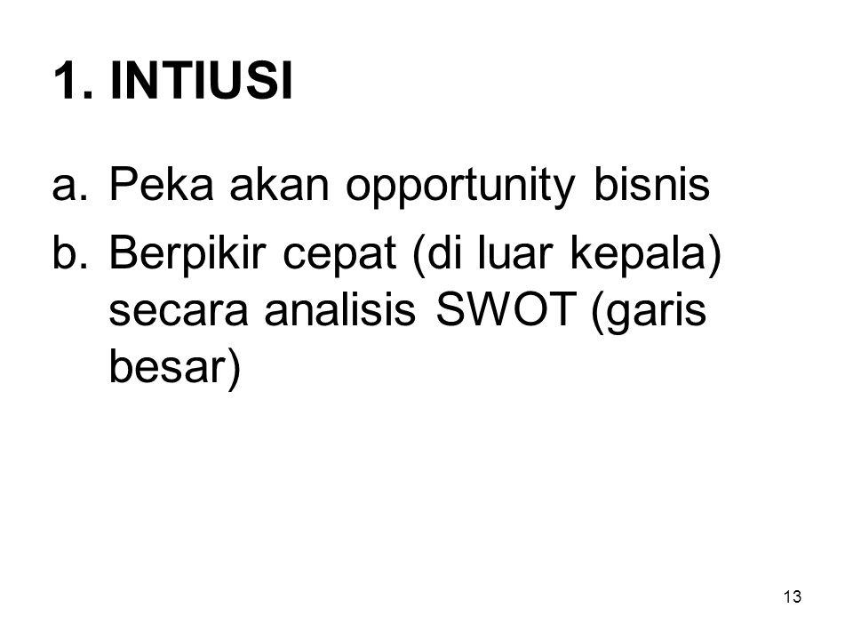 1. INTIUSI Peka akan opportunity bisnis