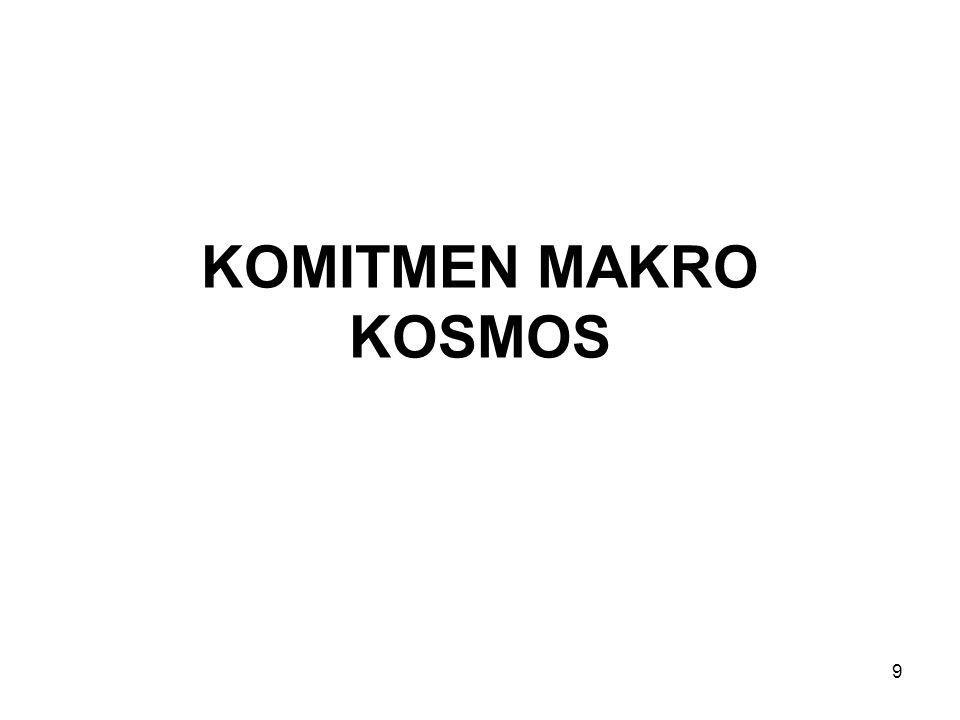 KOMITMEN MAKRO KOSMOS 9